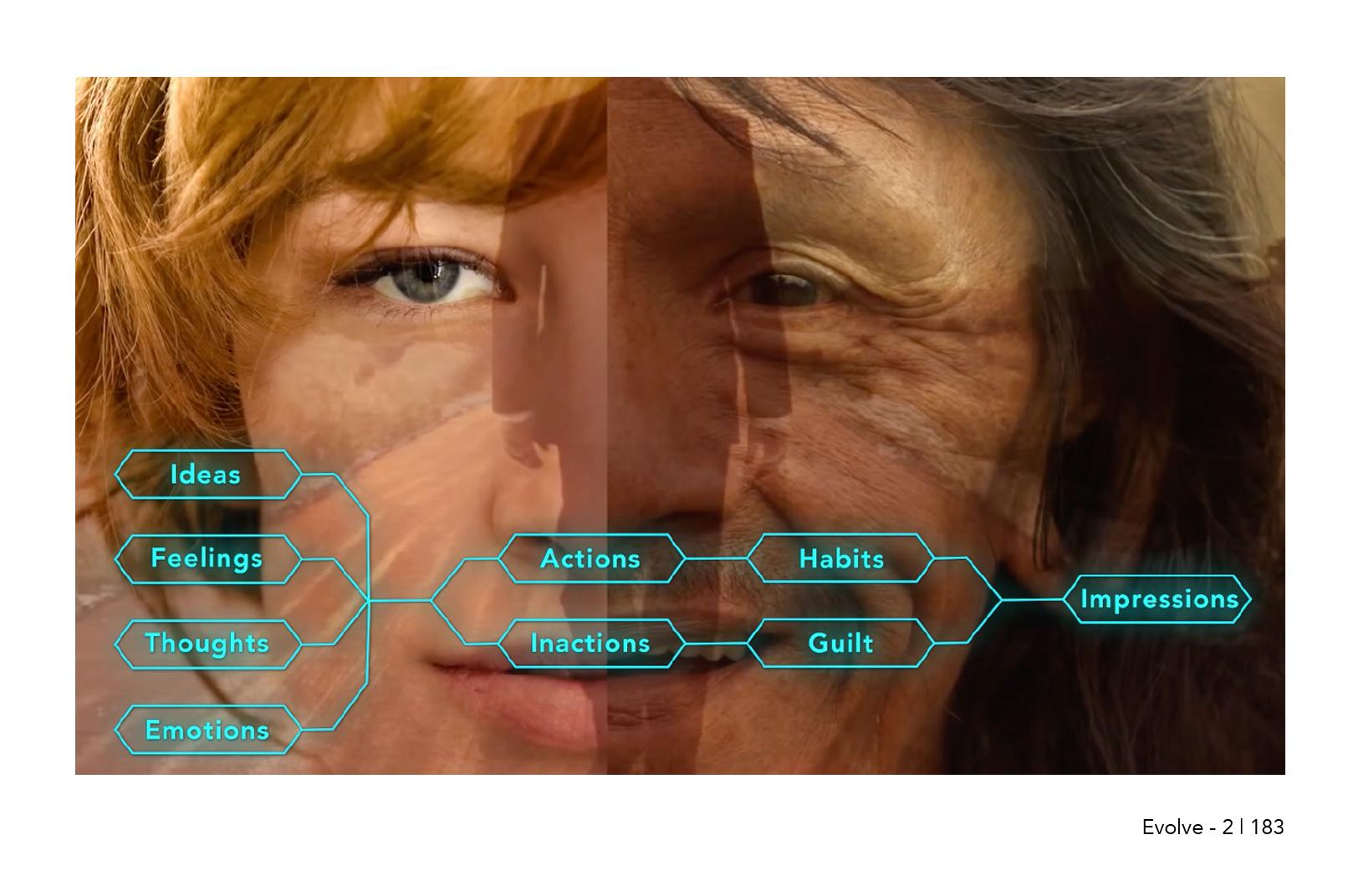 HUMAN<br>MATRIX Gallery Image
